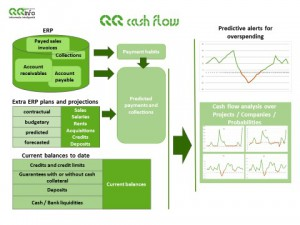 QQcashflow