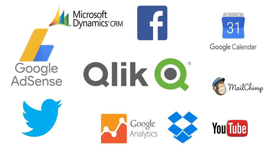 Qlik Web Connectors - QQInfo