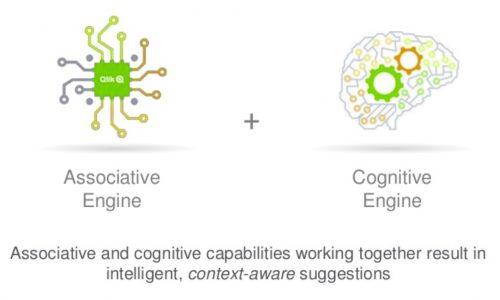 Asociatv+Cognitiv